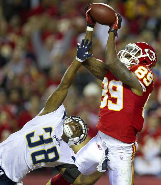 Kansas City Chiefs, Jon Baldwin, WR, Fantasy Football